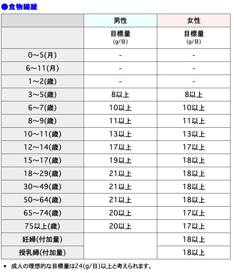 スクリーンショット 2021 02 03 15.26.23